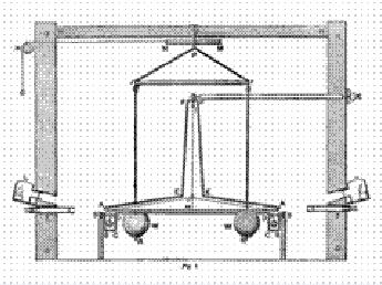 cavendish's original torsion pendulum used in the experiment of 1789